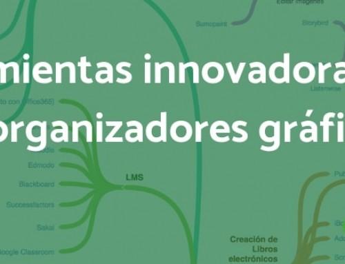 3 herramientas innovadoras para generar organizadores gráficos