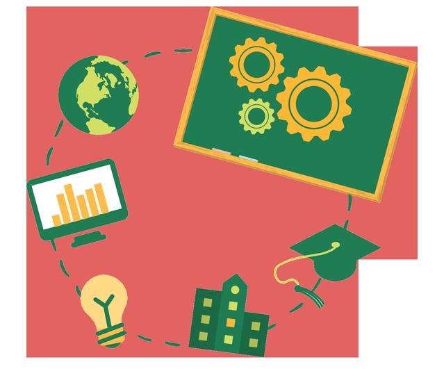 Fundación Bias Innovación y Gestión Educativa